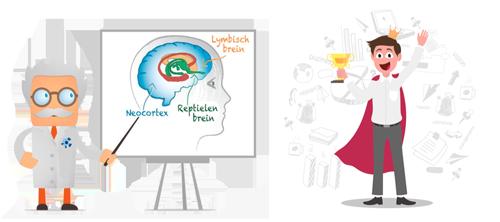 Het lymbisch brein aanspreken